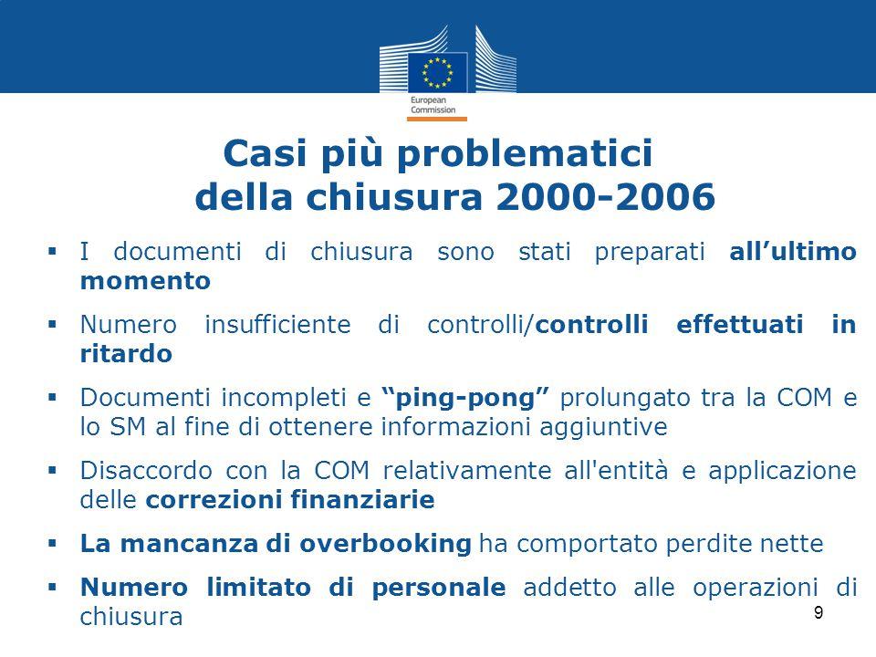 Casi più problematici della chiusura 2000-2006