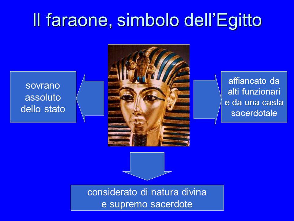 Il faraone, simbolo dell'Egitto
