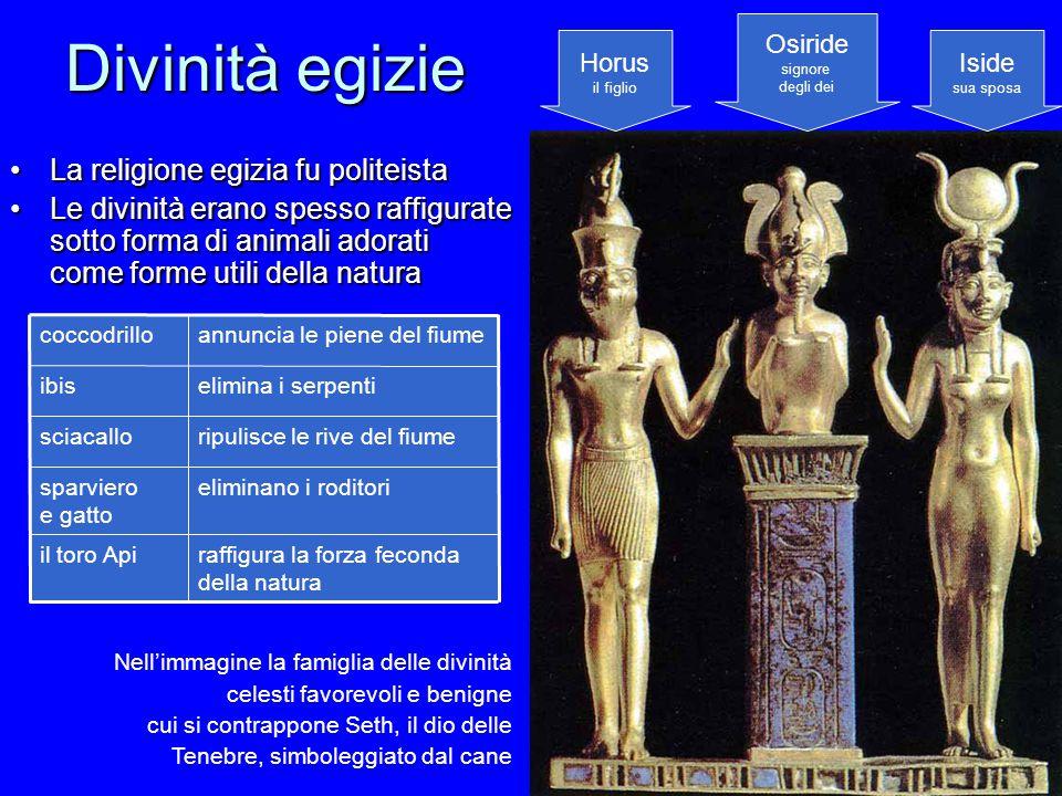 Divinità egizie La religione egizia fu politeista