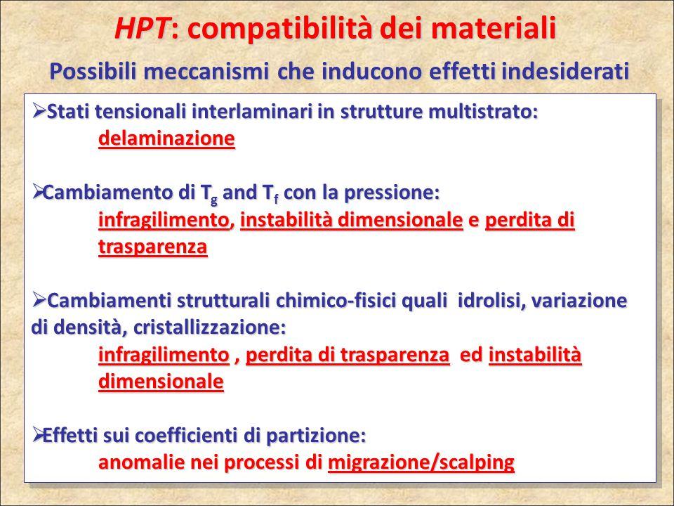 HPT: compatibilità dei materiali