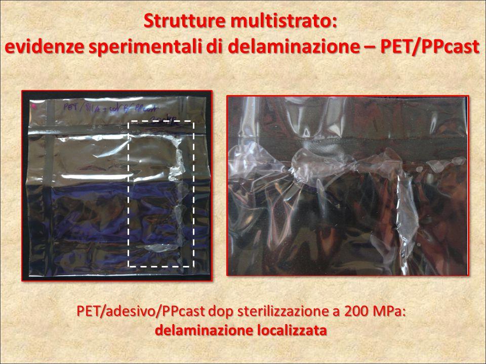 Strutture multistrato: