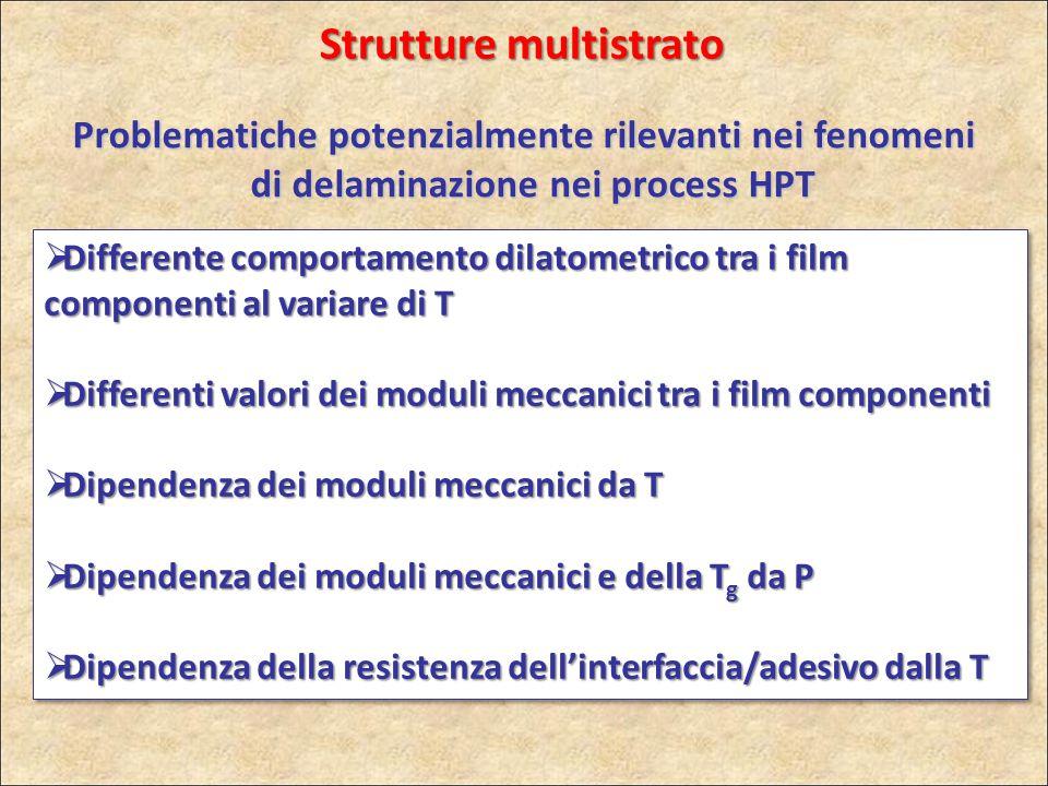 Strutture multistrato di delaminazione nei process HPT
