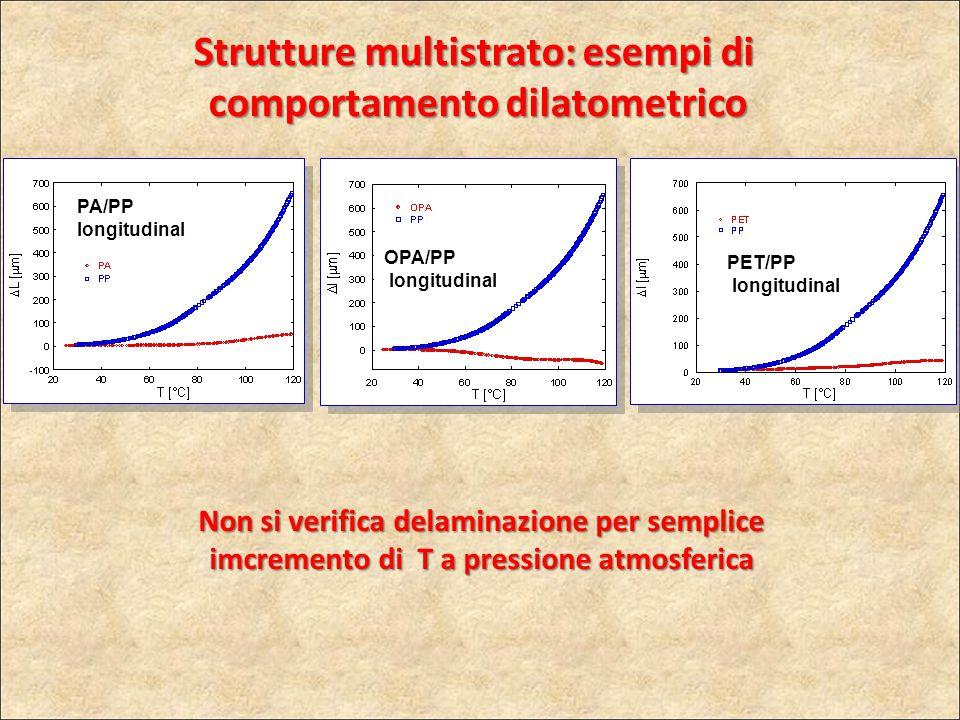 Strutture multistrato: esempi di comportamento dilatometrico