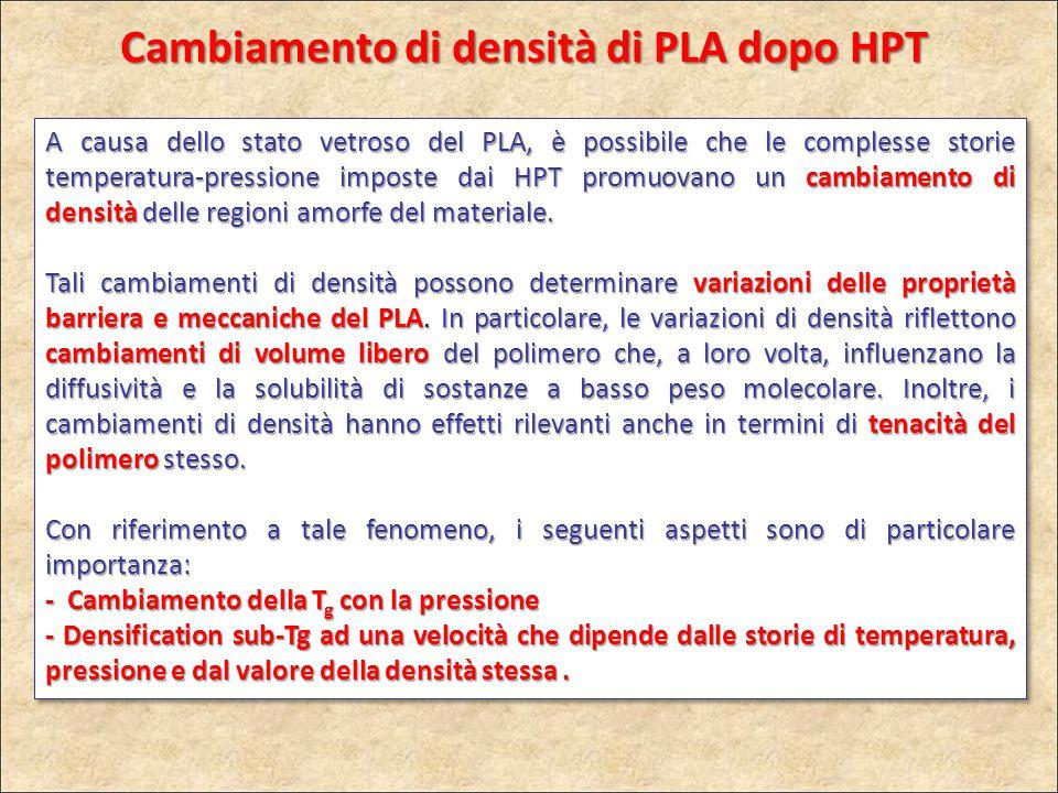 Cambiamento di densità di PLA dopo HPT