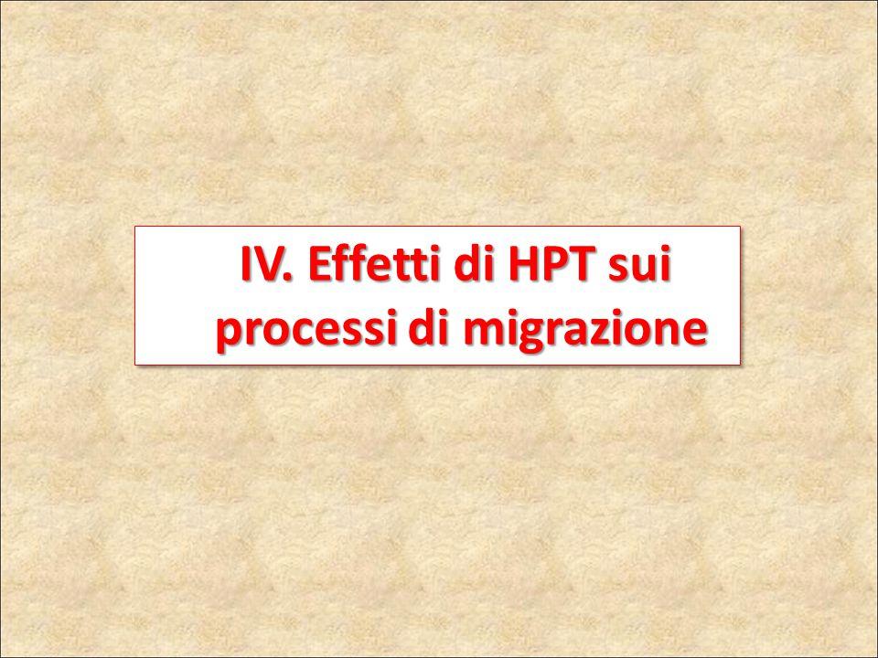 IV. Effetti di HPT sui processi di migrazione