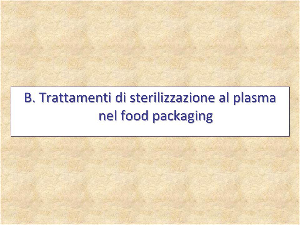 B. Trattamenti di sterilizzazione al plasma nel food packaging