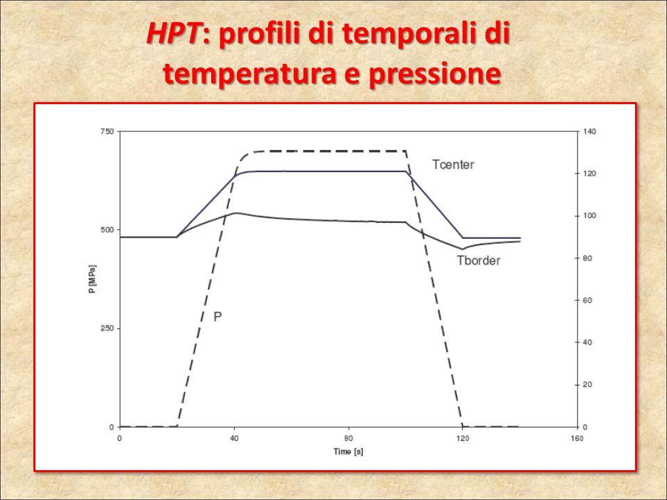 HPT: profili di temporali di temperatura e pressione