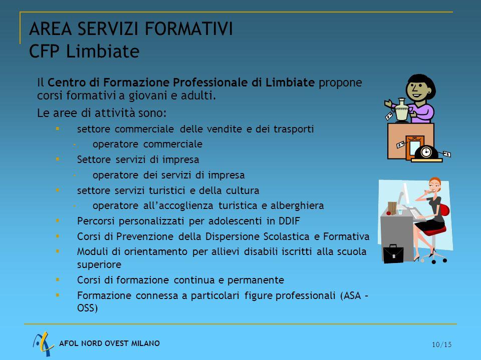 AREA SERVIZI FORMATIVI CFP Limbiate