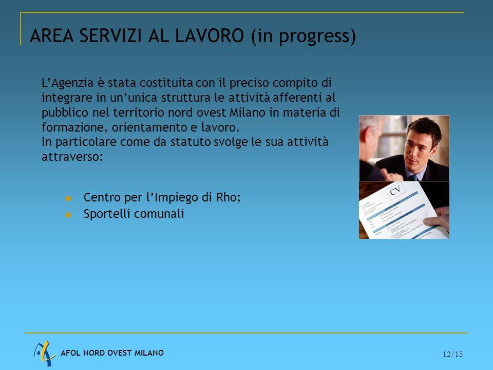 AREA SERVIZI AL LAVORO (in progress)
