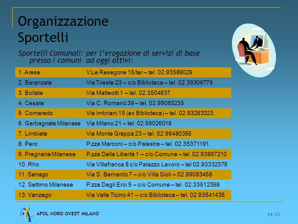 Organizzazione Sportelli