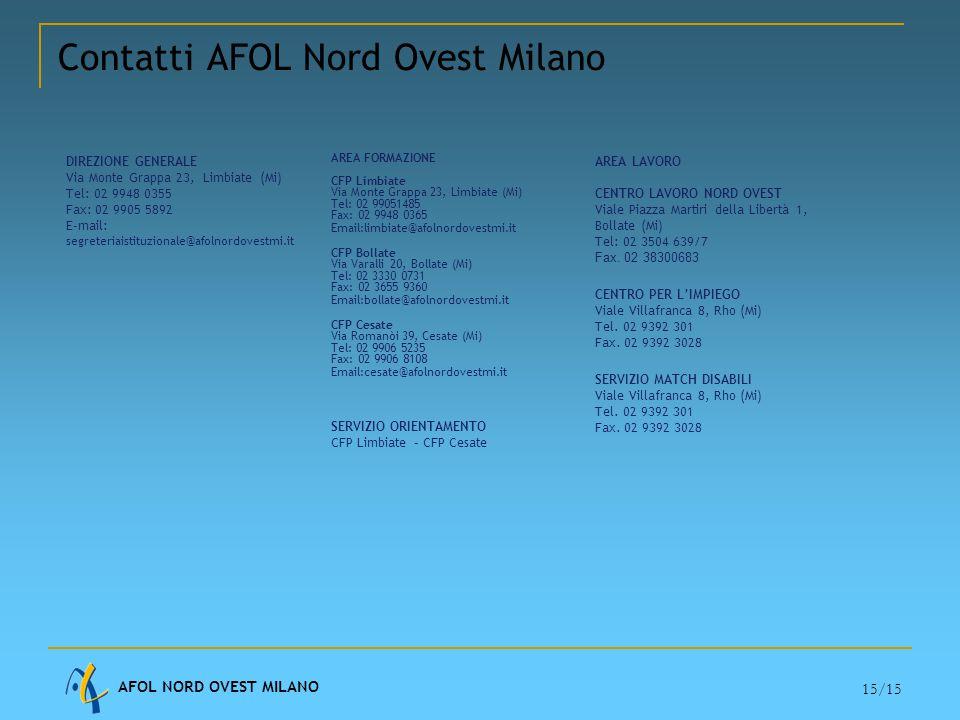 Contatti AFOL Nord Ovest Milano