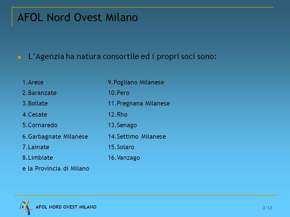 AFOL Nord Ovest Milano L'Agenzia ha natura consortile ed i propri soci sono: 1.Arese. 9.Pogliano Milanese.