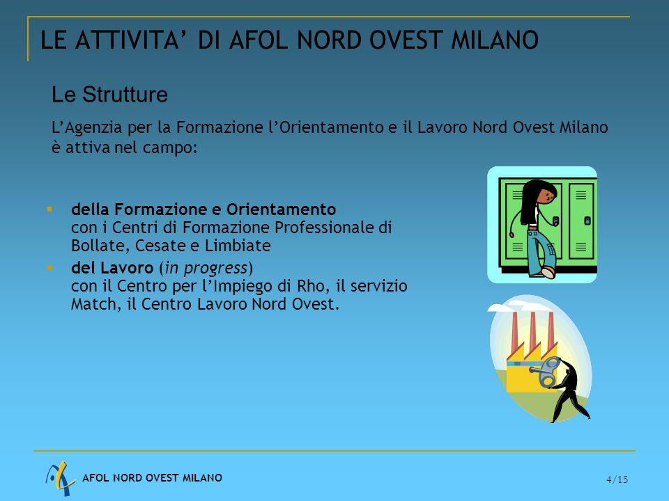LE ATTIVITA' DI AFOL NORD OVEST MILANO