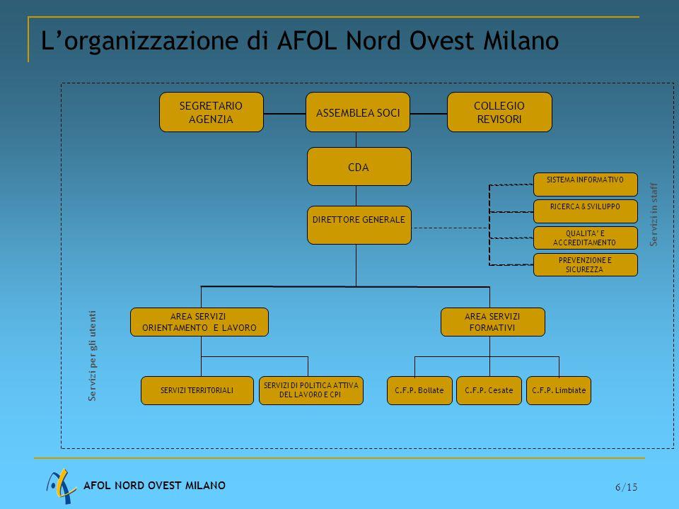 L'organizzazione di AFOL Nord Ovest Milano