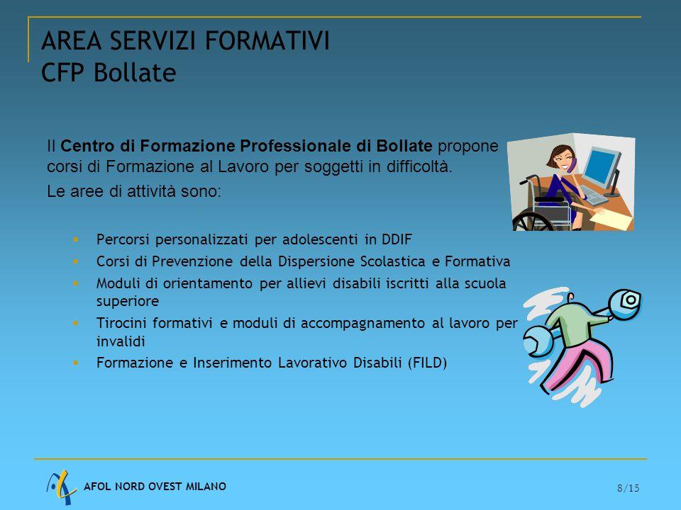 AREA SERVIZI FORMATIVI CFP Bollate