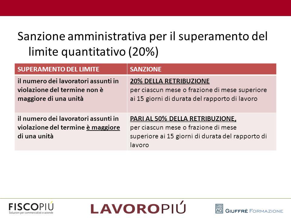 Sanzione amministrativa per il superamento del limite quantitativo (20%)