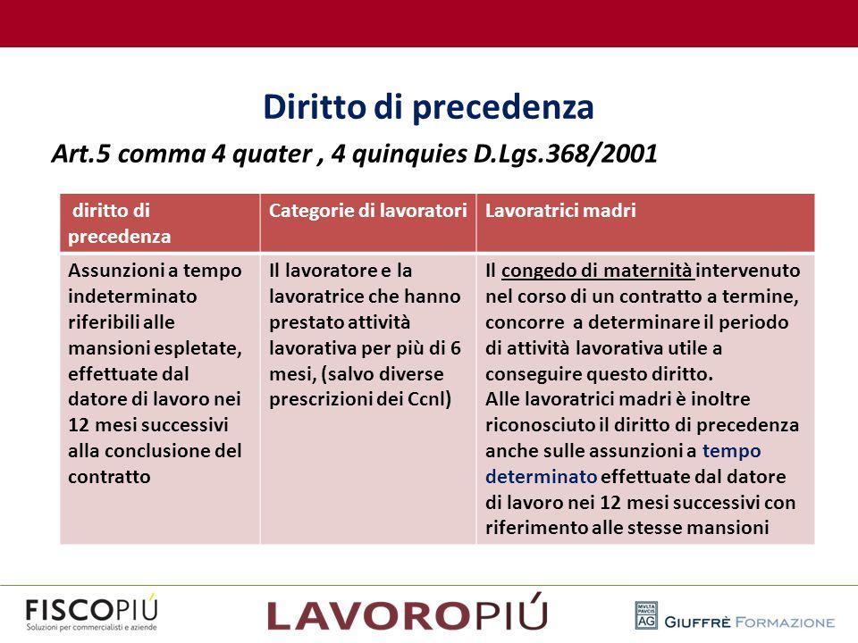 Diritto di precedenza Art.5 comma 4 quater , 4 quinquies D.Lgs.368/2001. diritto di precedenza. Categorie di lavoratori.