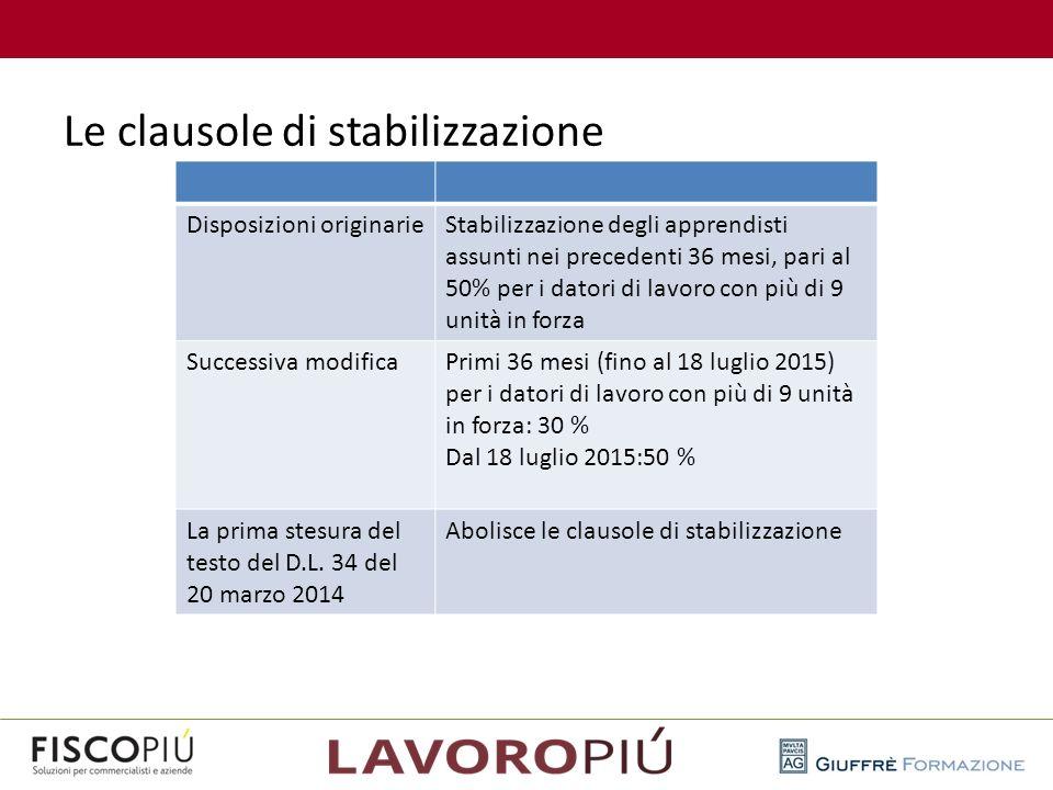 Le clausole di stabilizzazione