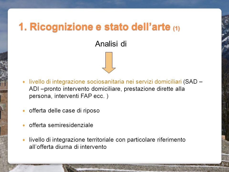 1. Ricognizione e stato dell'arte (1)