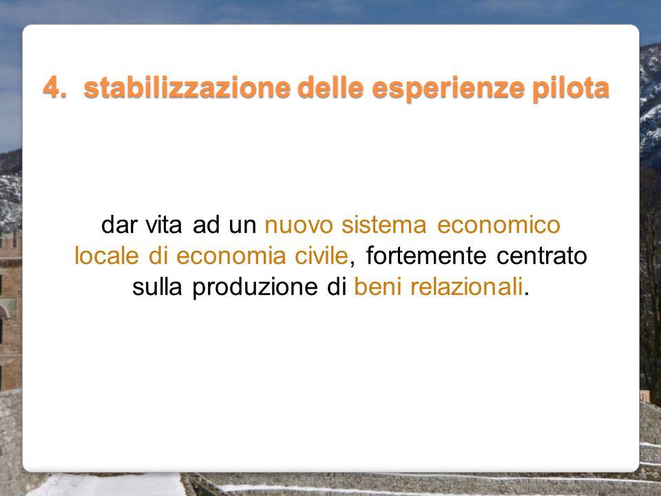 4. stabilizzazione delle esperienze pilota
