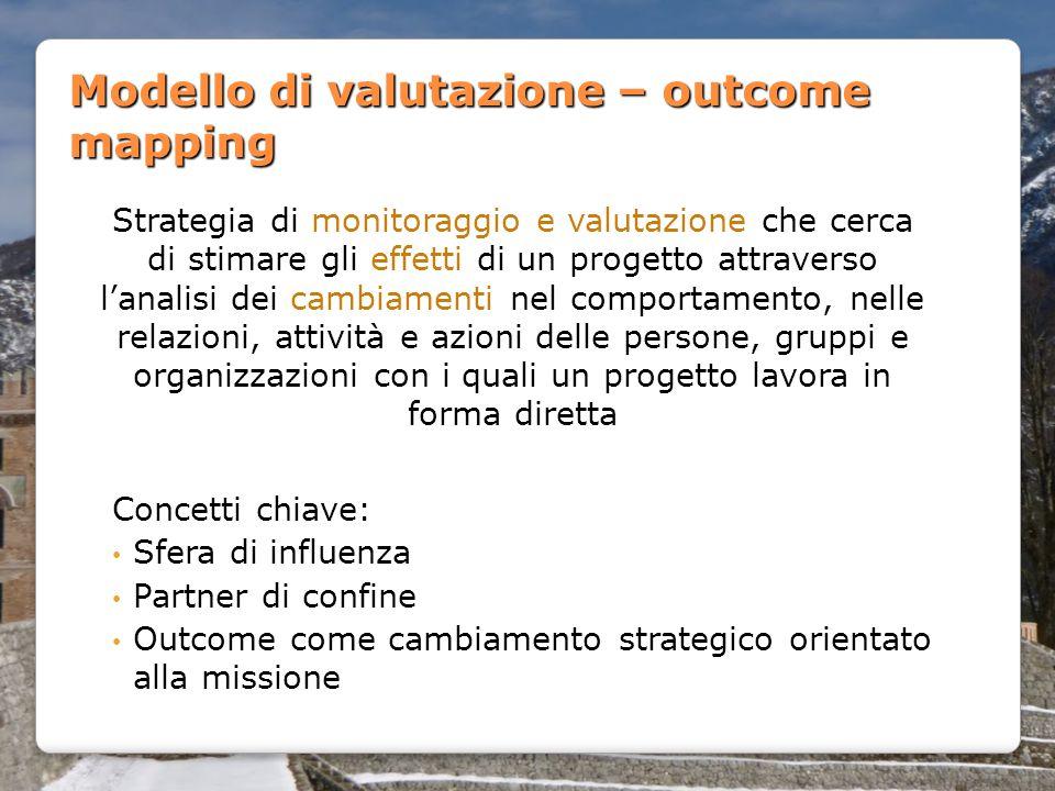 Modello di valutazione – outcome mapping