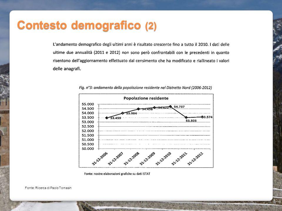 Contesto demografico (2)