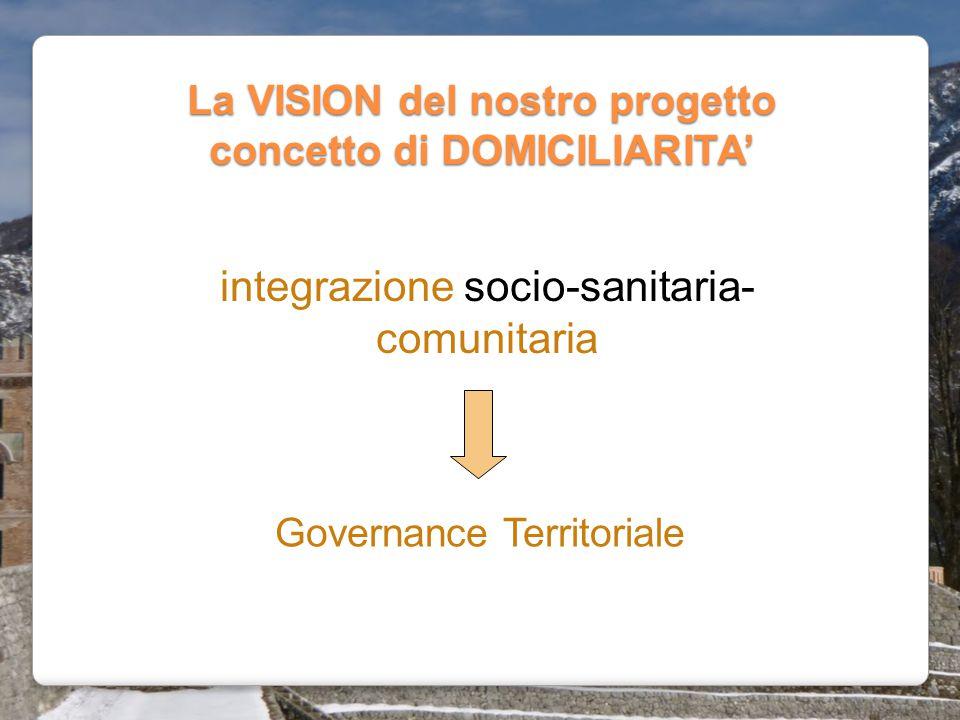 La VISION del nostro progetto concetto di DOMICILIARITA'