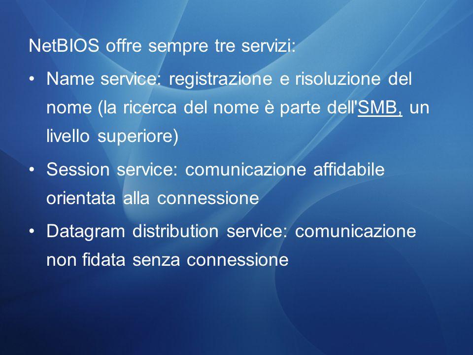 NetBIOS offre sempre tre servizi: