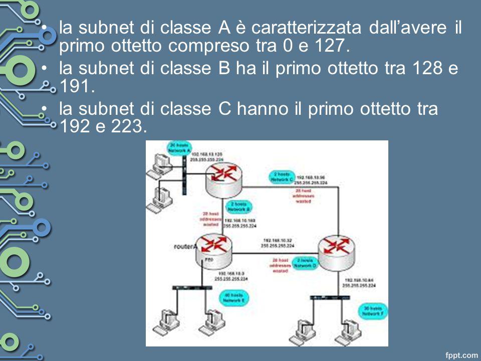la subnet di classe A è caratterizzata dall'avere il primo ottetto compreso tra 0 e 127.