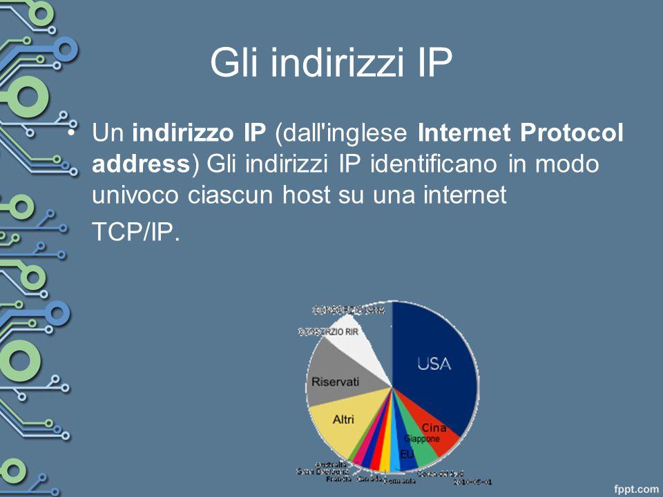 Gli indirizzi IP Un indirizzo IP (dall inglese Internet Protocol address) Gli indirizzi IP identificano in modo univoco ciascun host su una internet.