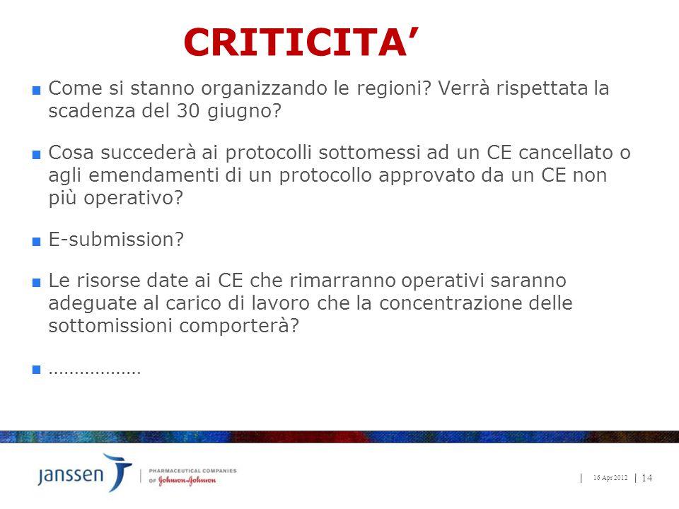 CRITICITA' Come si stanno organizzando le regioni Verrà rispettata la scadenza del 30 giugno