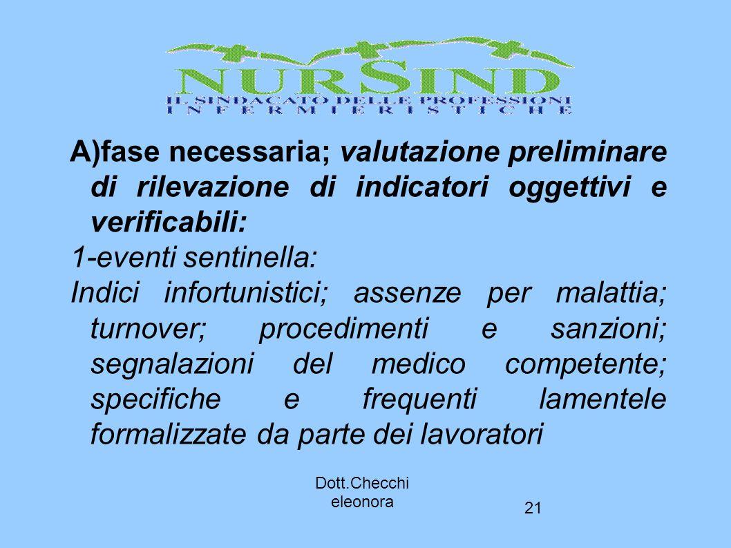A)fase necessaria; valutazione preliminare di rilevazione di indicatori oggettivi e verificabili: