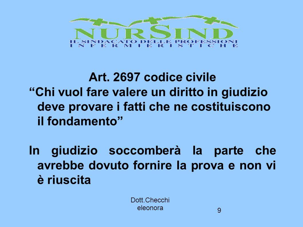 Art. 2697 codice civile Chi vuol fare valere un diritto in giudizio deve provare i fatti che ne costituiscono il fondamento