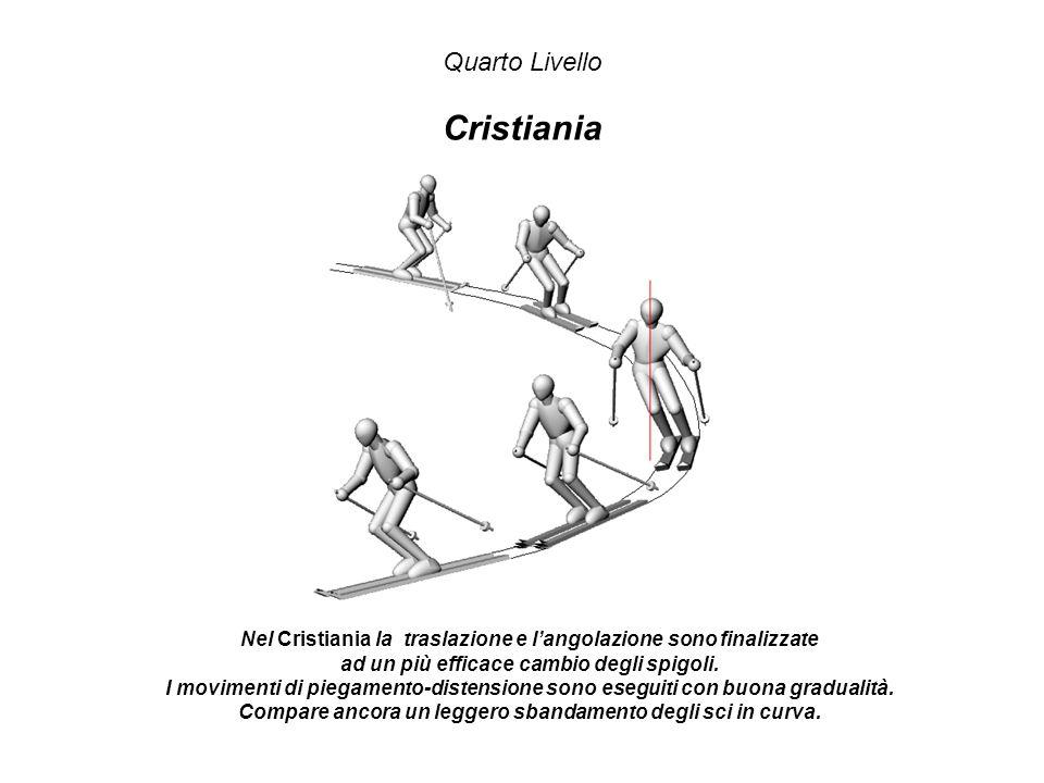 Quarto Livello Cristiania
