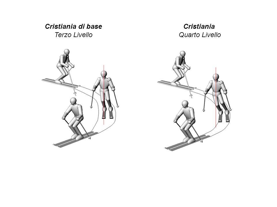Cristiania di base Cristiania Terzo Livello Quarto Livello
