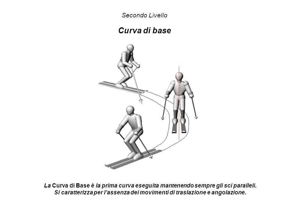 Secondo Livello Curva di base