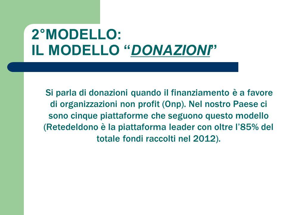 2°MODELLO: IL MODELLO DONAZIONI