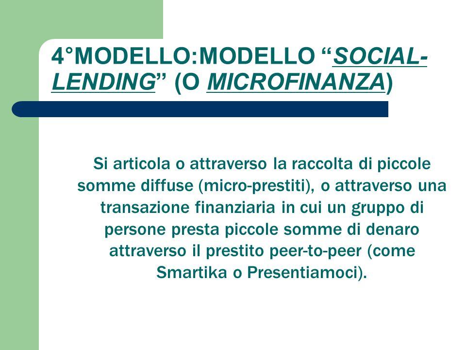 4°MODELLO:MODELLO SOCIAL-LENDING (O MICROFINANZA)