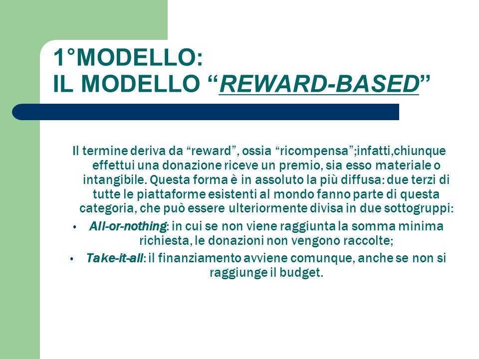 1°MODELLO: IL MODELLO REWARD-BASED