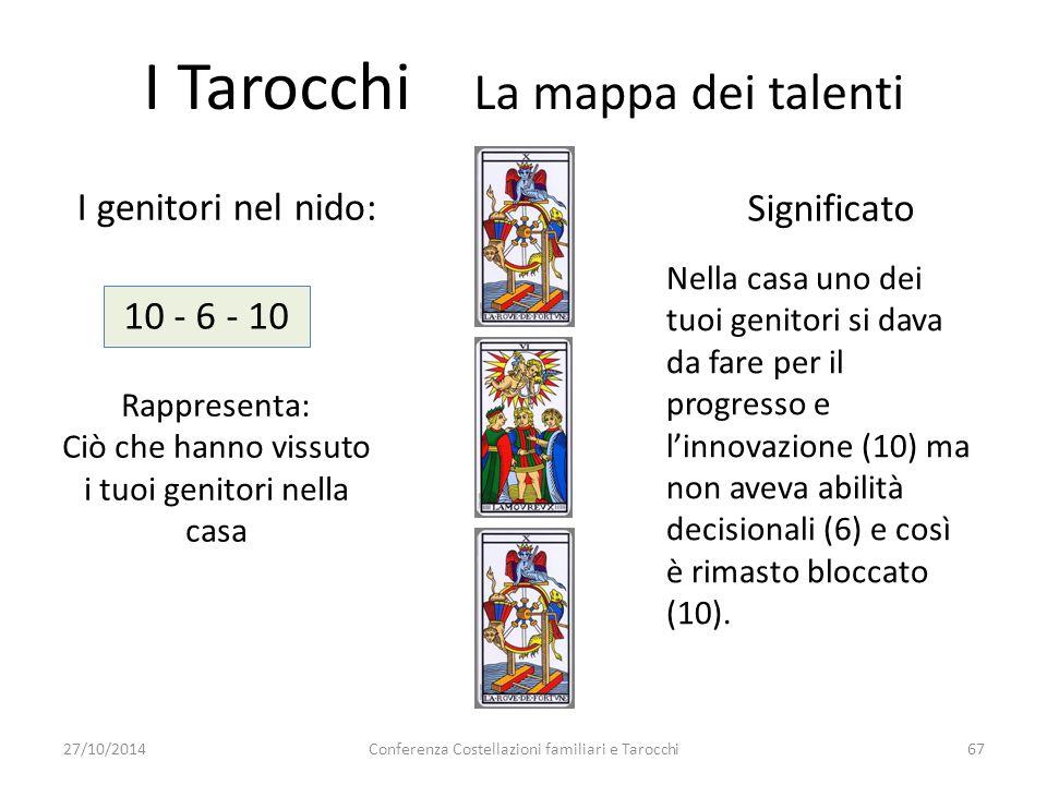 I Tarocchi La mappa dei talenti