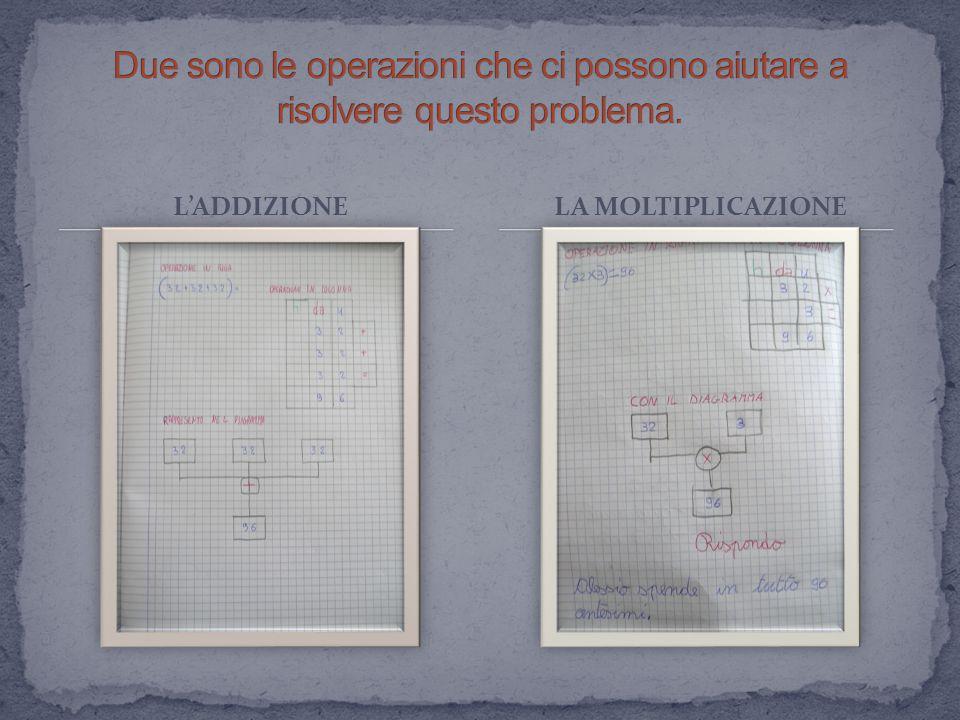 Due sono le operazioni che ci possono aiutare a risolvere questo problema.