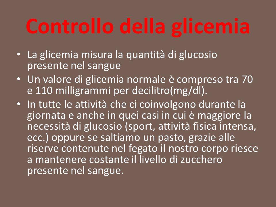 Controllo della glicemia