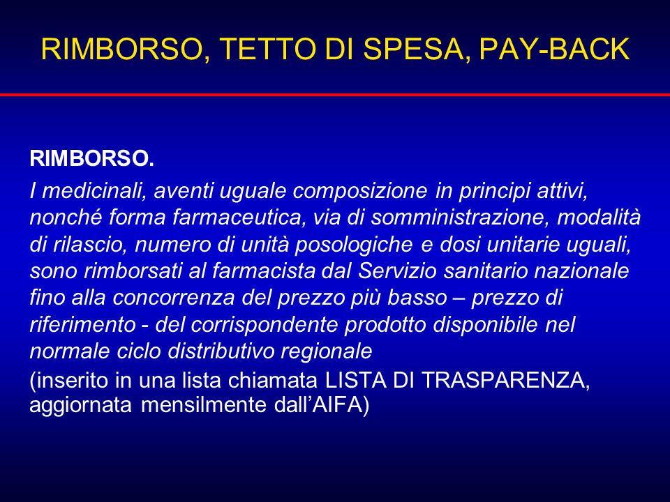 RIMBORSO, TETTO DI SPESA, PAY-BACK