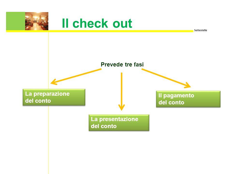 Il check out Prevede tre fasi La preparazione Il pagamento del conto