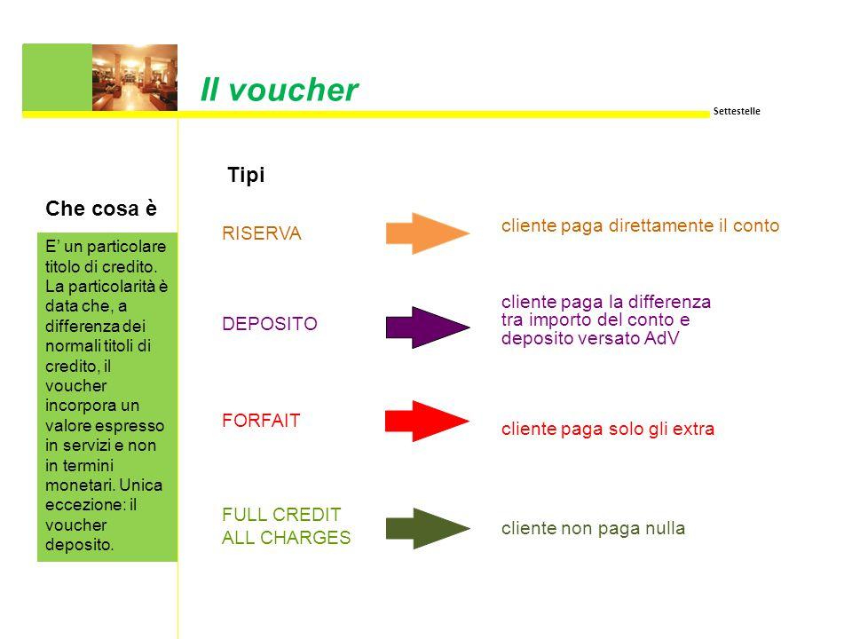 Il voucher Tipi Che cosa è cliente paga direttamente il conto RISERVA