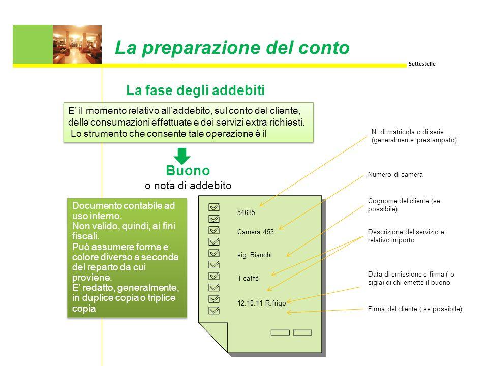 La preparazione del conto