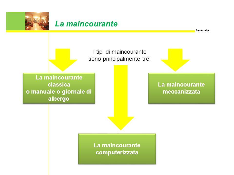 La maincourante I tipi di maincourante sono principalmente tre: