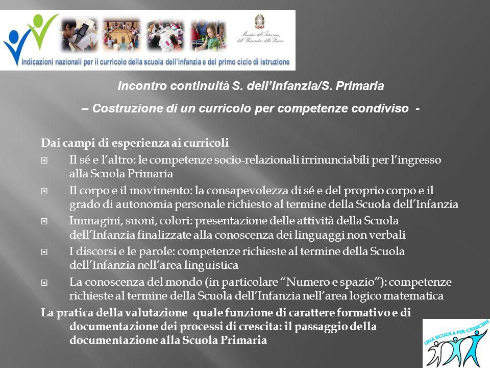 Incontro continuità S. dell'Infanzia/S. Primaria
