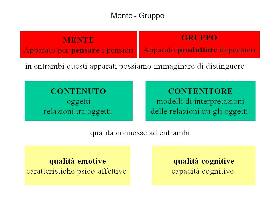 Mente - Gruppo 9