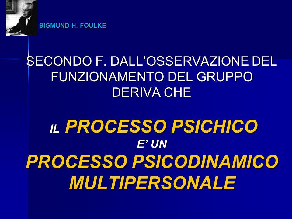 PROCESSO PSICODINAMICO